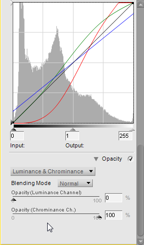Change the opacity setting so the curves adjustments only affect color, not luminiscence