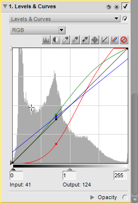 The final curves of individual channels in Levels and Curves adjustment