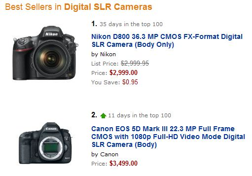 Nikon D800 is the best selling DSLR on Amazon