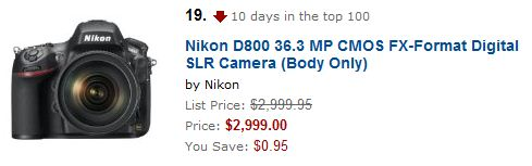 Nikon D800 ranking in electronics