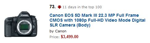 Canon EOS 5D Mark II ranking in electronics